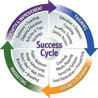 Sample business plan real estate agent